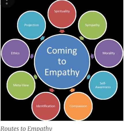 routes to empathy