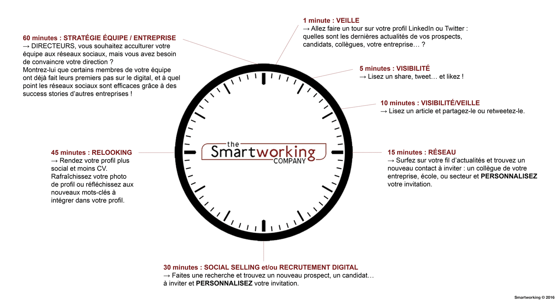 SQ8-Smartworking