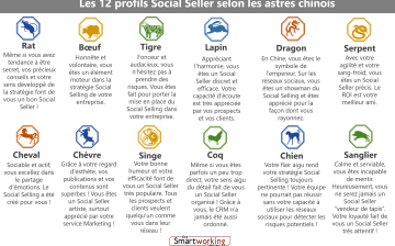 l'horoscope des social sellers